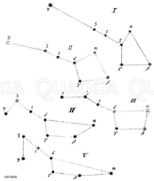 Astrologie, Astronomie