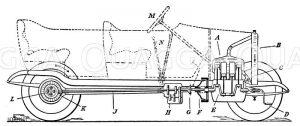 Automobil der Dürkopp-Werke: Längsschnitt Zeichnung/Illustration