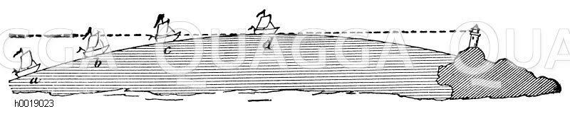 Schiff bei Annäherung an die Küste Zeichnung/Illustration