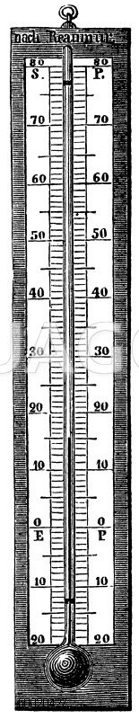 Arbeitsblatt Thermometer Quecksilber : Quecksilber thermometer
