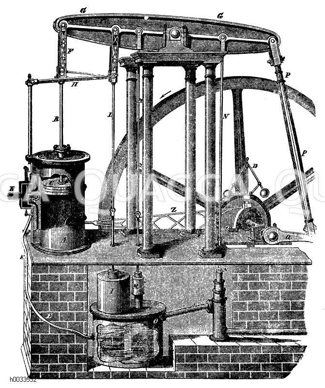 James Watt, schottischer Erfinder, 200. Todestag (25. August 1819)
