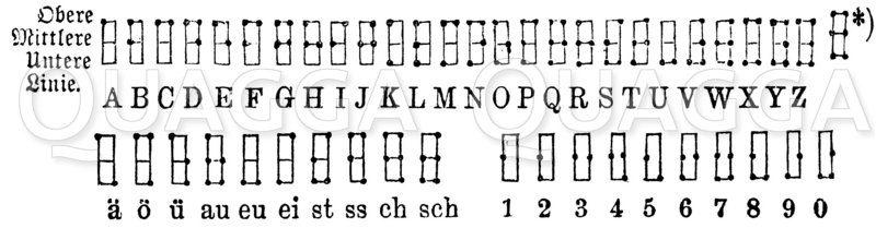 Punktierschrift für Blinde von L. Braille