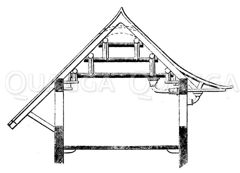 Chinesisches Dachstuhl: Schema Zeichnung/Illustration