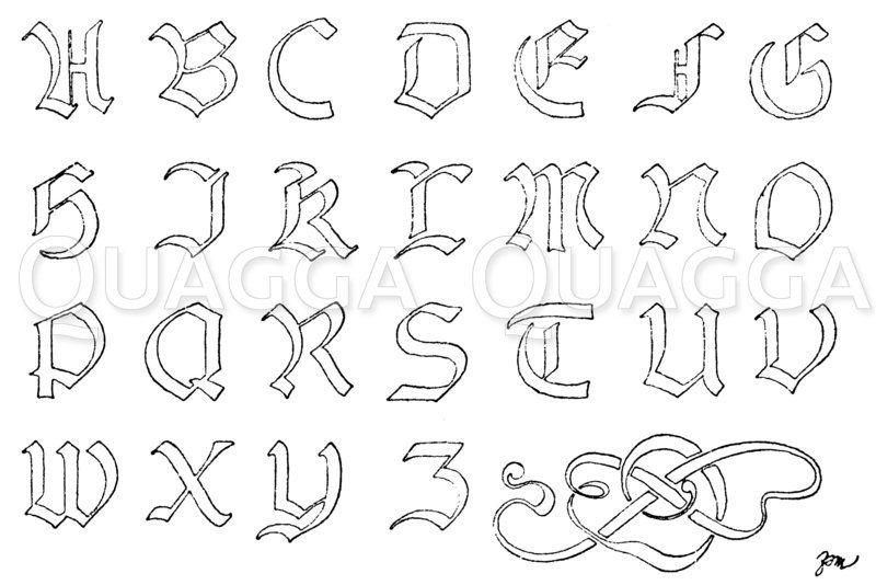 Frakturen 19. Jahrhundert: 3. Alphabet in Frakturschrift
