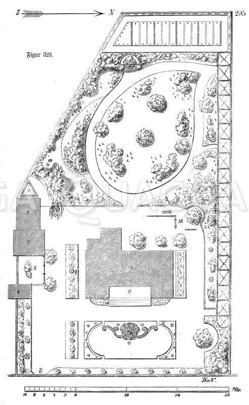 Plan eines Hausgartens Zeichnung/Illustration