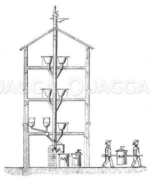 Latrinensystem in Mehretagenhaus mit Abtragung Zeichnung/Illustration