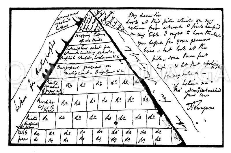Brief von A. Tennyson an W.C. Bennett Zeichnung/Illustration