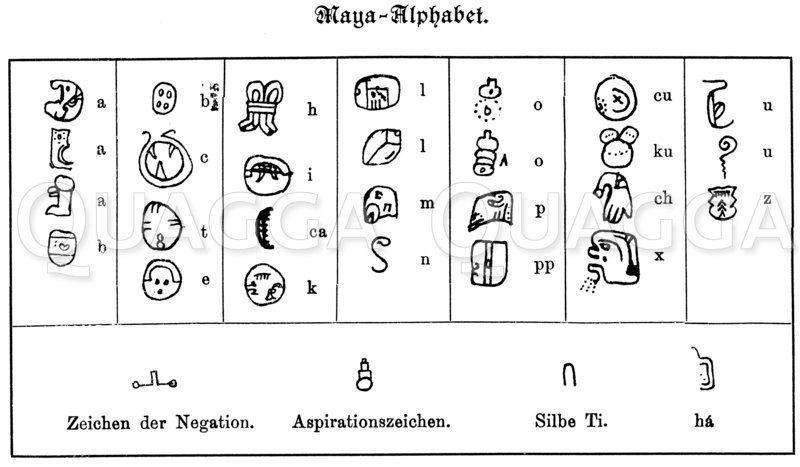 Maya-Alphabet Zeichnung/Illustration