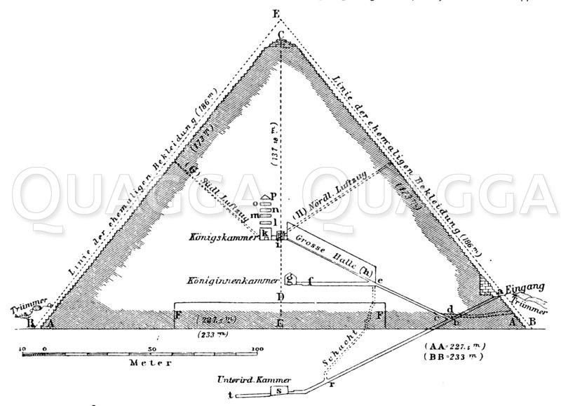 Durchschnitt der Cheopspyramide Zeichnung/Illustration
