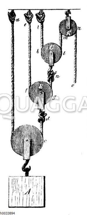 Potenzenflaschenzüge. Aufhängung aller Seilenden am Gerüst