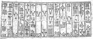 Bruchstück der Inschrift auf einer (von Sarzec aufgefundene Diorit-) Statue von Tello