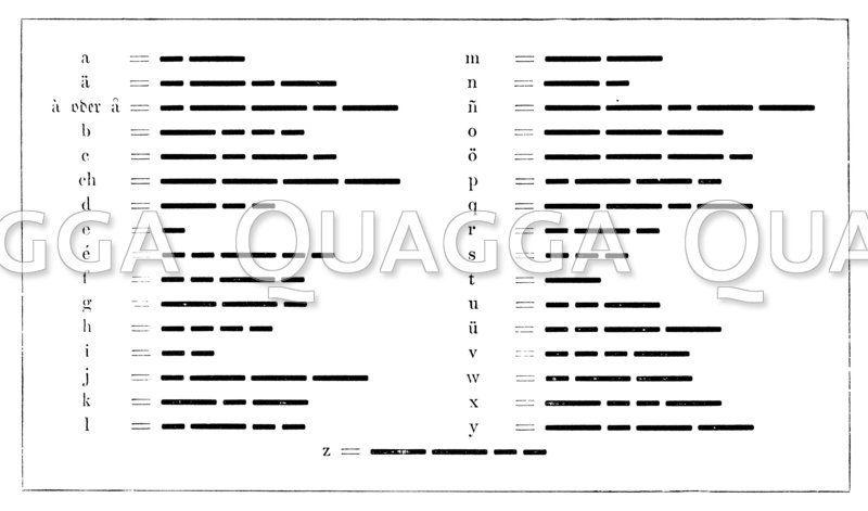Morse-Alphabet
