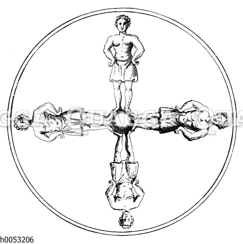 Mittelalterlicher Beweis gegen die Kugelgestalt der Erde