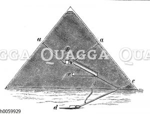Cheops-Pyramide: Durchschnitt