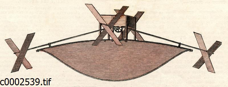 Lenkbares Luftschiff