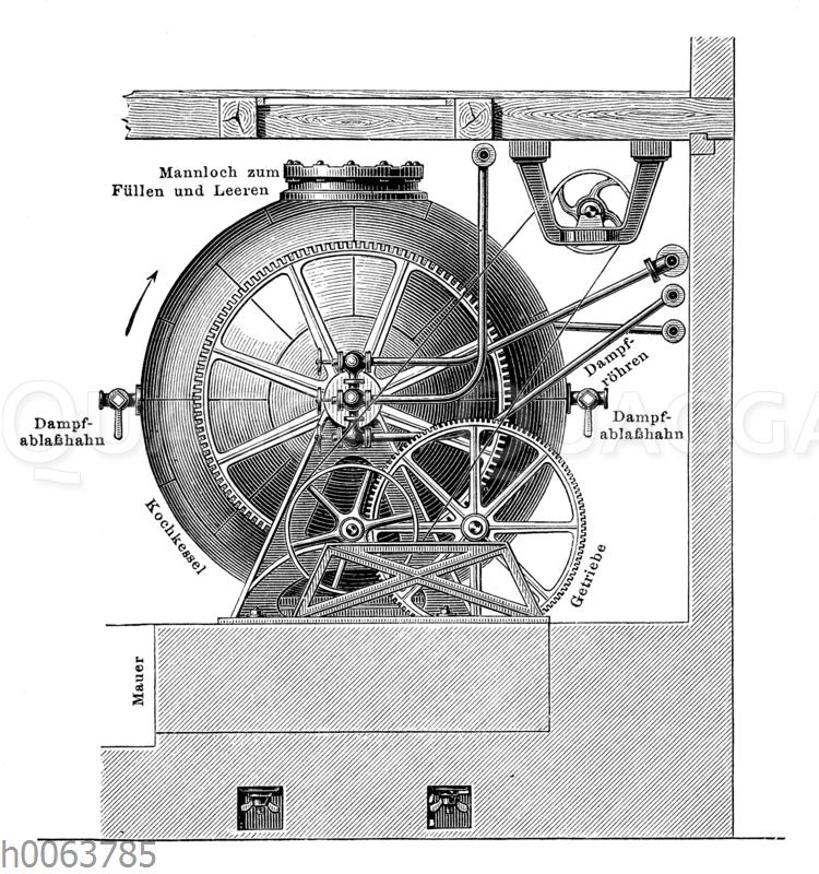 Rotierender kugelförmiger Hadernkocher  2 1/2 Meter Durchmesser