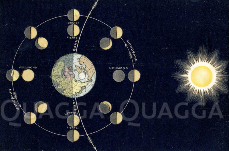 Entstehung der Mondphasen