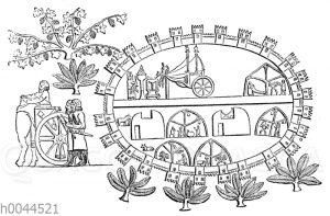 Plan von Lachis