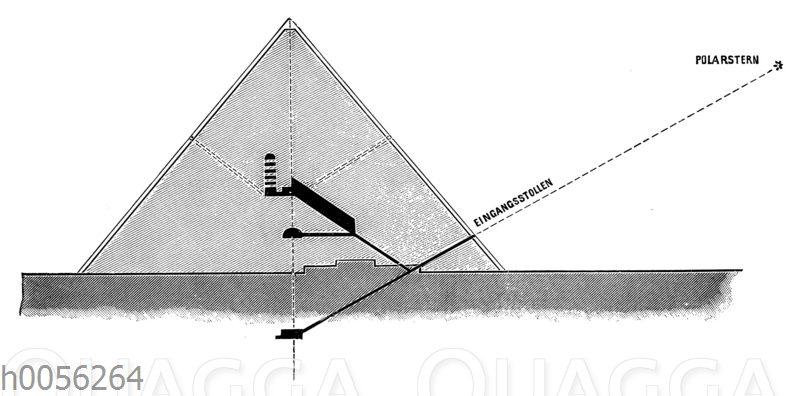 Schnitt durch die Cheops-Pyramide