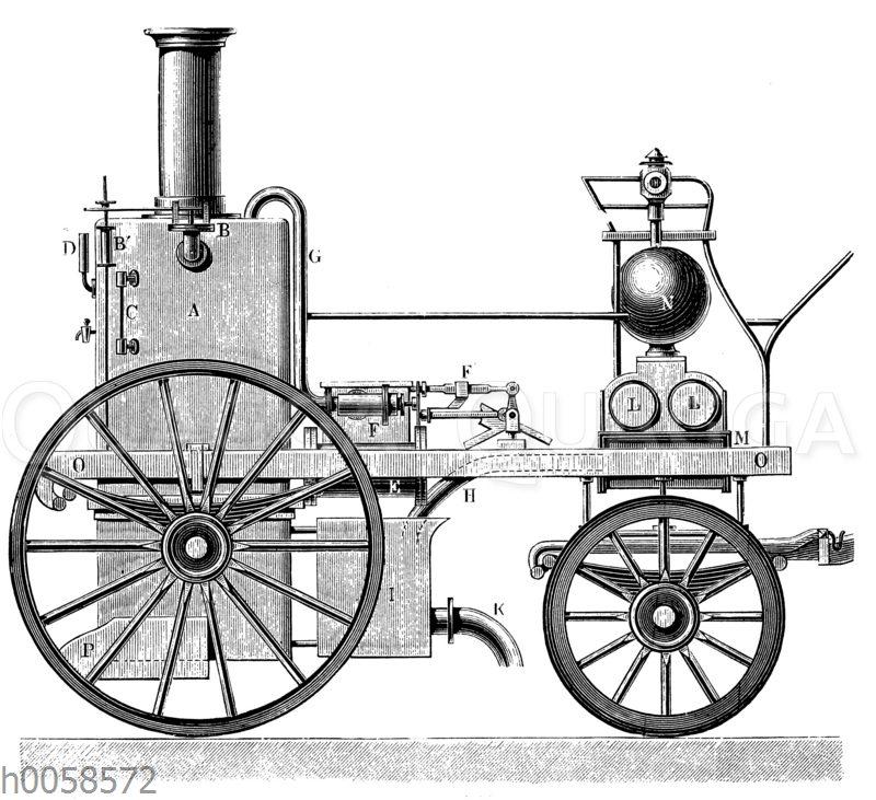 Dampfspritze von Lange und Gehrckens
