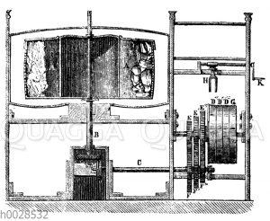 Zentrifugaltrockenmaschine