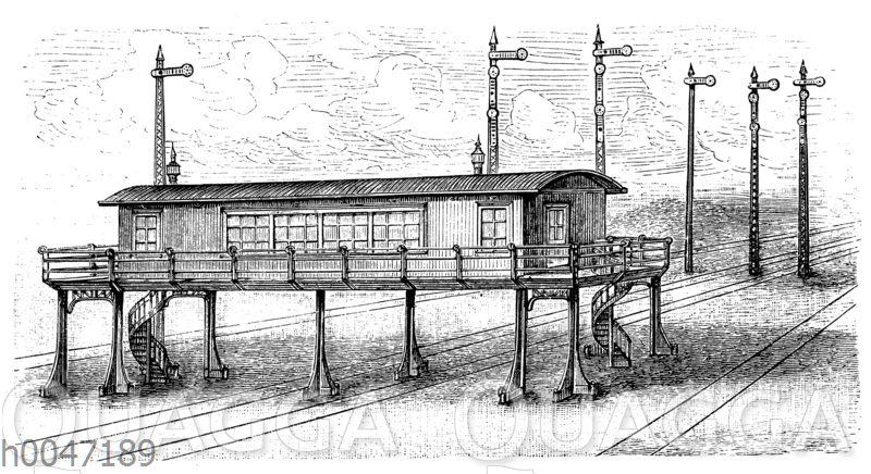 Central-Weichen- und Signal-Stellvorrichtung der Station Westend der Berliner Stadt- und Ringbahn