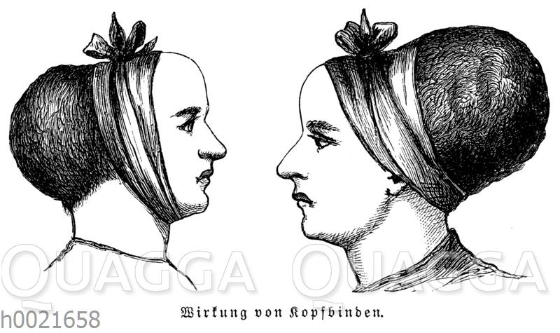 Wirkung von Kopfbinden