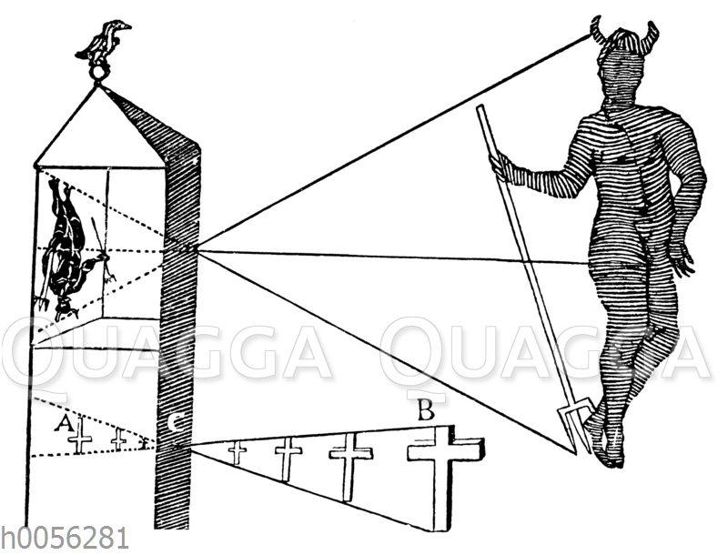 Schematische Darstellung der Umkehrung des Bildes im Auge. Zu den Versuchen Pater Scheiners