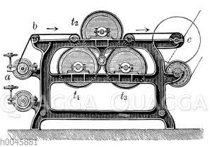 Dreizylinder-Trockenmaschine