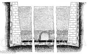 Schema eines großen Sandfilters zur Reinigung von Oberflächenwasser