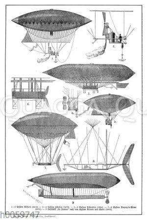 Lenkbare Luftschiffe