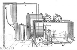 Pettenkofers Respirationsapparat