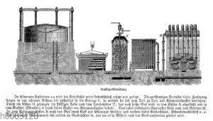 Leuchtgasfabrikation
