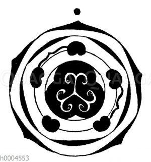 Blütendiagramm eines Kürbisgewächses