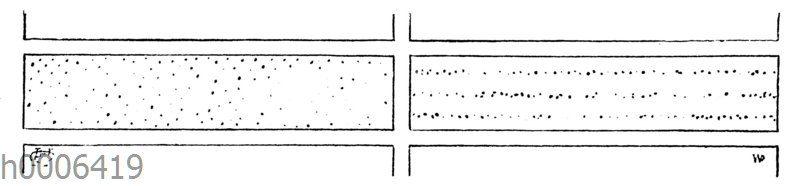 Breitsaat (links) und Reihen- oder Furchensaat