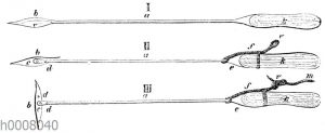 Harpune des Walfischfängers. I. Harpune mit der Knüppel. II. Einrichtung der Harpune vor dem Wurf. III. Harpune nach dem Wurf im Leibe des Tieres. a) Eisenstab