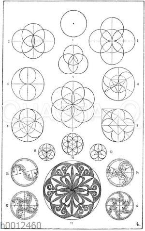 Kreiseinteilungen