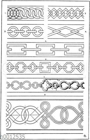 Kettenbänder: 1.-5. Bekannte Schemata Dekorationsmalerei