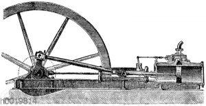 Horizontaldampfmaschine mit Grundplatte
