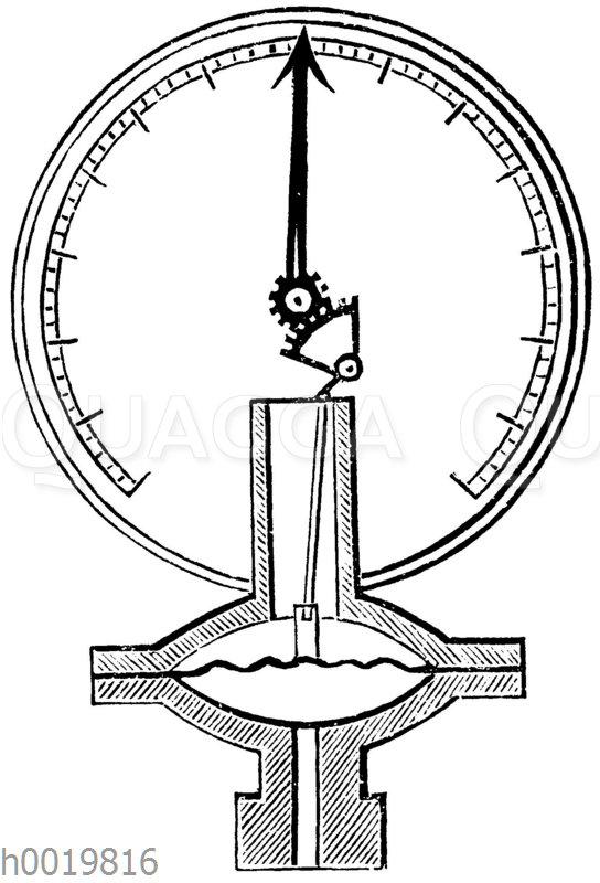Röhrenmanometer