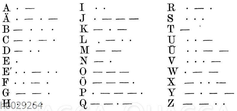 Morsesches Alphabet