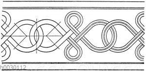 Kettenbänder: Motive von einer holzgeschnitzten Decke im Rathaus zu Jever. Deutsche Renaissance.