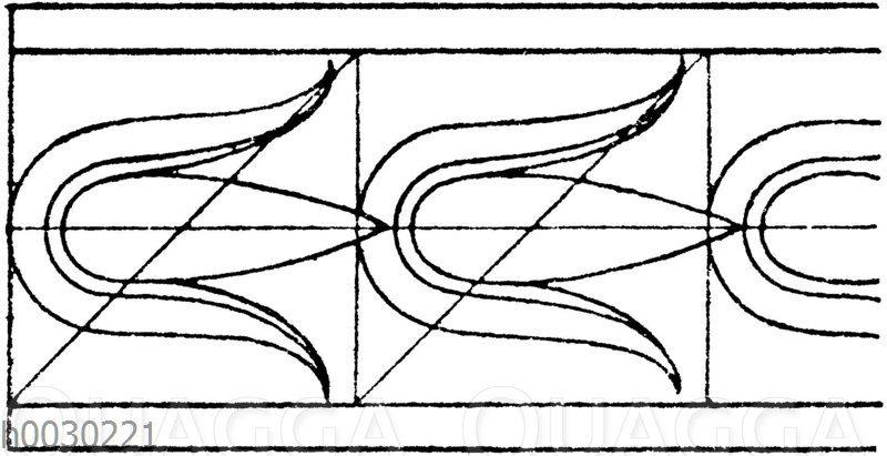 Blattbänder und Rankenbänder: Bemalung griechischer Tongefäße.