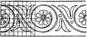 Wasserwogenband: Bemalung antiker Gefäße.