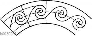 Wasserwogenband: Partie eines im Kreise laufenden Wasserwogenbandes.