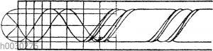 Heftschnur: Heftschnur: Heftschnur von der Form gedrehter Strenge.