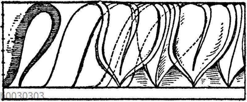 Blattstäbe und Eierstäbe: Erläuterungsfigur zur Entstehungsgeschichte