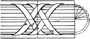 Verzierte Wulste: Beispiele von Stukkatur