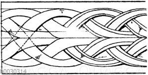 Verzierte Wulste: Mittelalterliche Wulstverzierung von einer Elfenbeinschnitzerei.