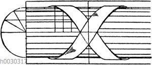 Verzierte Wulste: Beispiel von Stukkatur